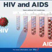 Nigeria Screens 8.2m Citizens for HIV In  2O2O, Despite Covid-19